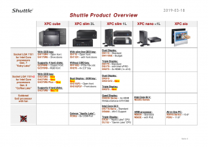 Shuttle Products 2019 March 002