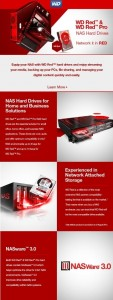 WD Red - NAS Drives